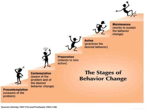 2013-behavior-change-10-638
