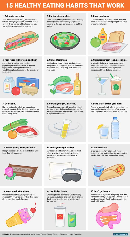 bi_graphics_15-healthy-eating-habits-that-work
