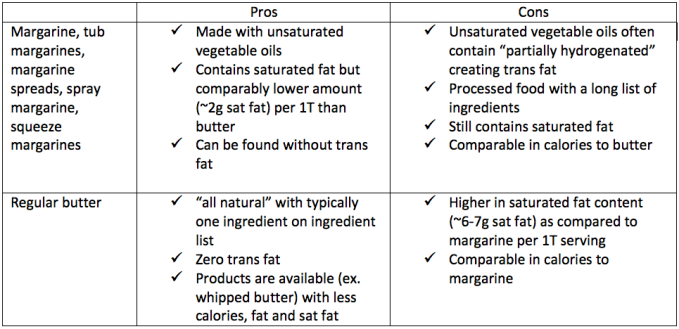 Butter-vs-Margarine-Chart-1