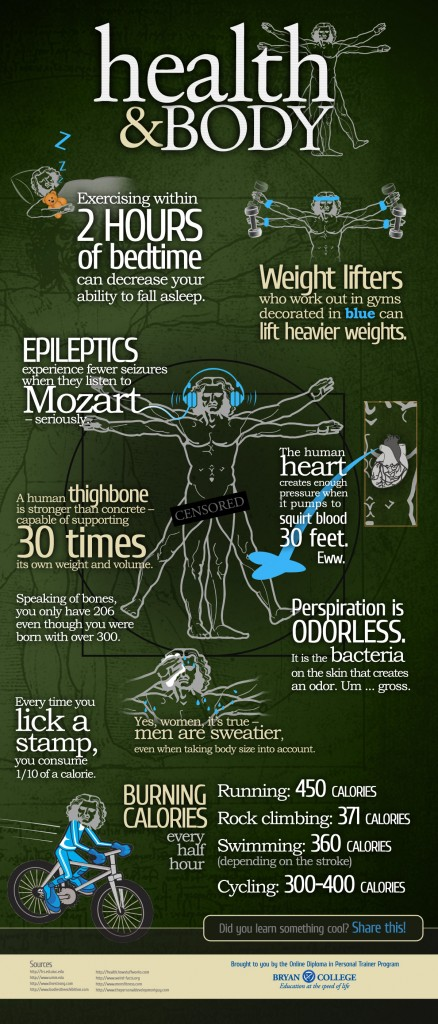 Weird-and-Crazy-Health-Fun-Facts-438x1024