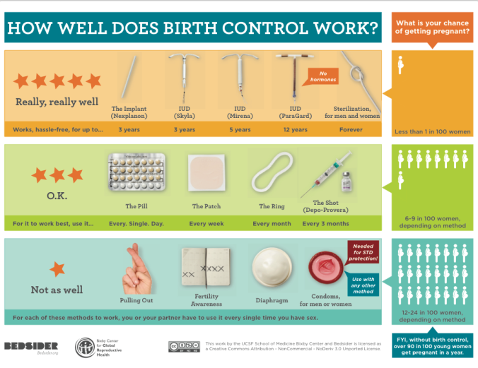 Birth-Control-Methods-Picture